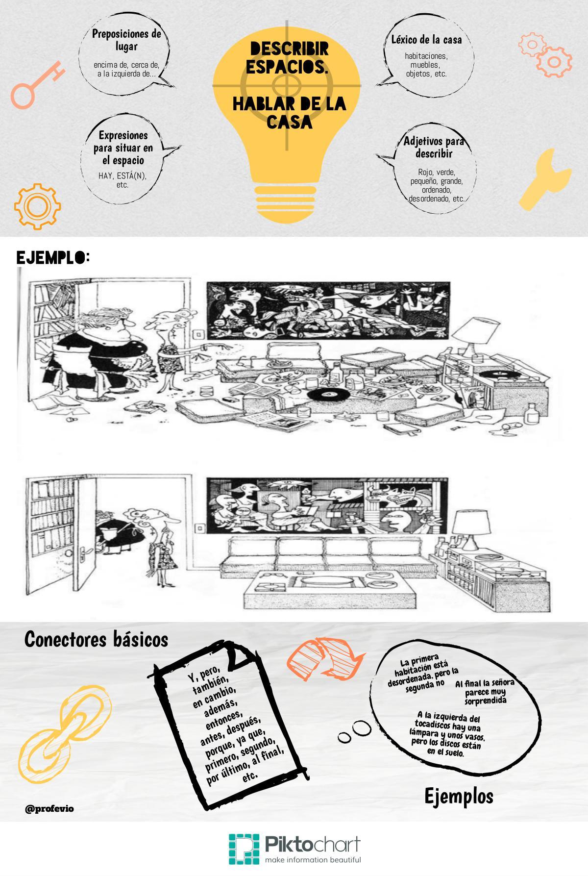 Describir espacios y casa