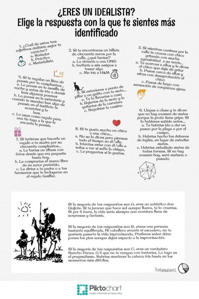 cuestionario_quijote_sancho_condicional