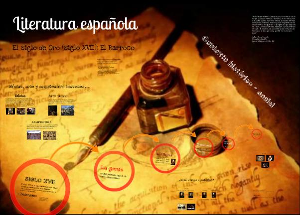 PREZI. El Barroco. https://prezi.com/nxybiady2dhj/literatura-espanola-el-siglo-de-oro-siglo-xvii-el-barroco/