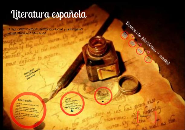 https://prezi.com/u6e-ya4yctxg/literatura-espanola-siglo-xviii-contexto-historico-social-y-principales-manifestaciones-literarias/