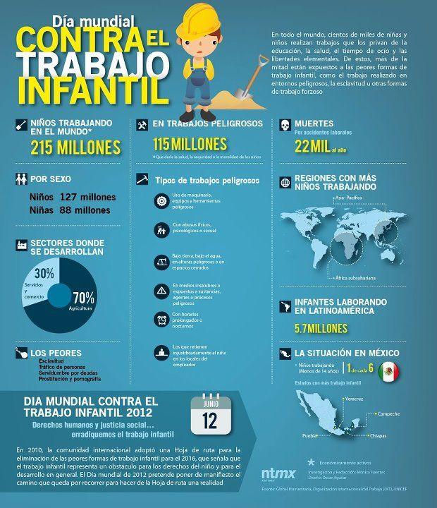 http://infografiasencastellano.com/2012/06/12/dia-mundial-contra-el-trabajo-infantil-infografia-infographic/