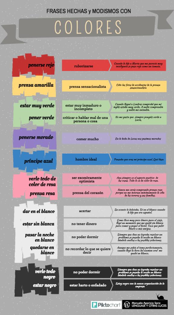frases-hechas-colores | ProfeVio