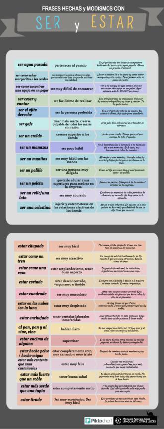 frases-hechas-con-estar