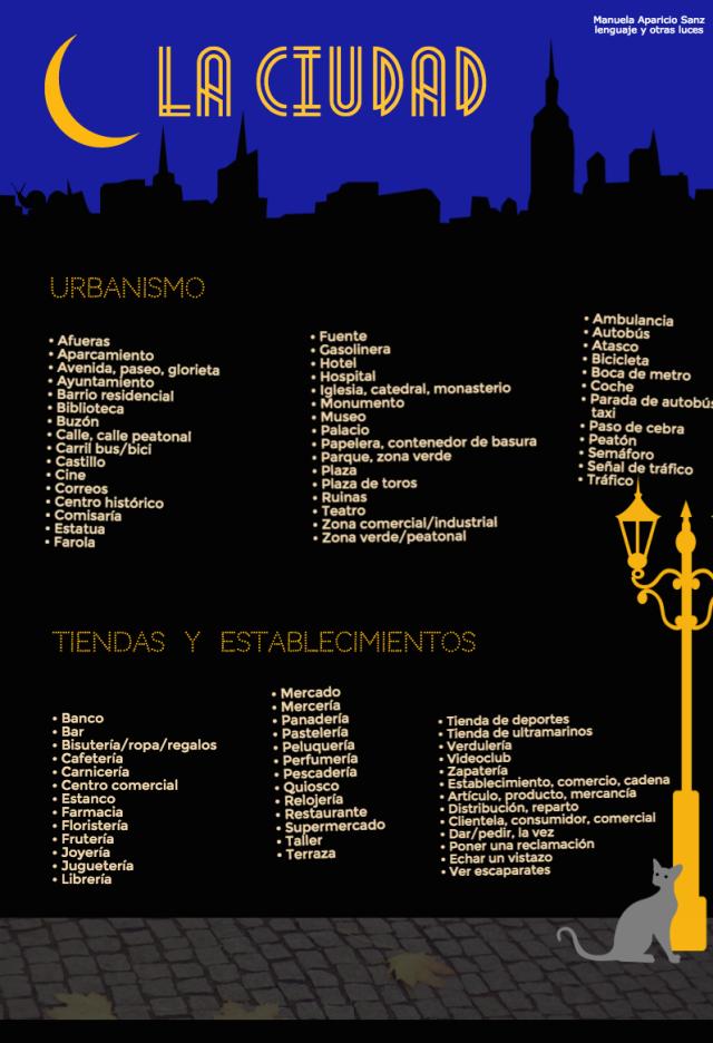 la-ciudad | ProfeVio