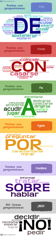 verbos y preposiciones
