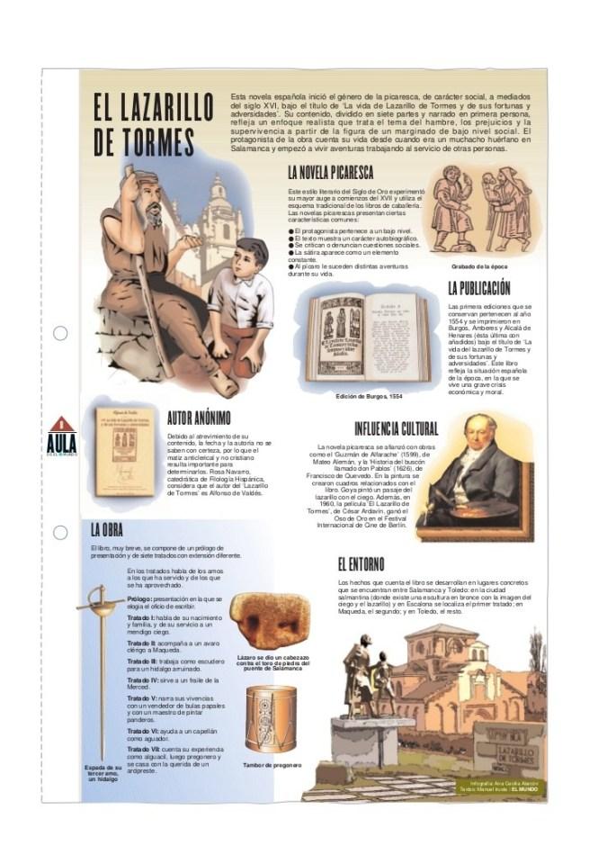 infografa-del-lazarillo-de-tormes-1-728