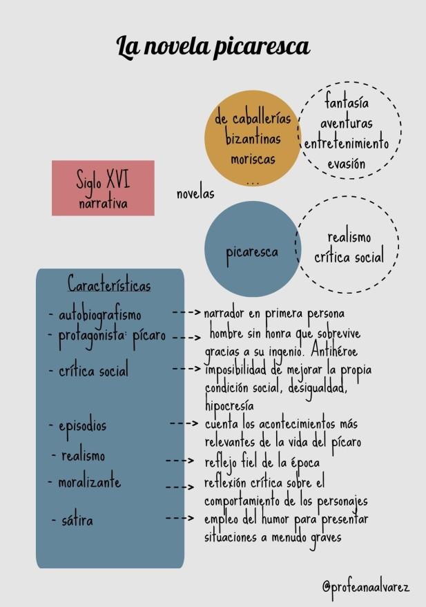 la_novela_picaresca