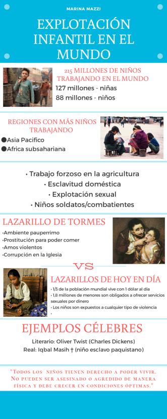 Infografía_Marina_Mazzi_3C