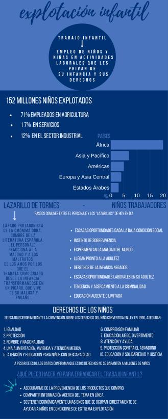 infografia_Ciolli_Francesca_22_05_20-1